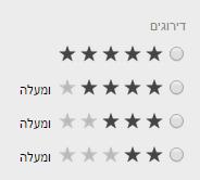 BiDi star rating