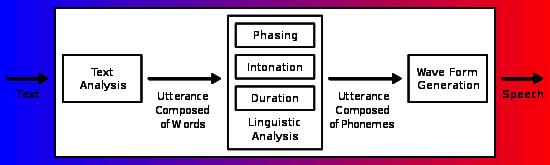 TTS_diagram.png