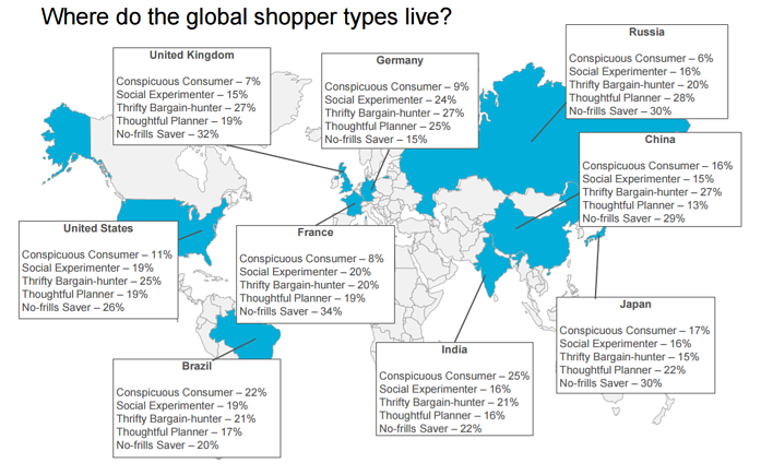 Where Do the Global Shopper Types Live